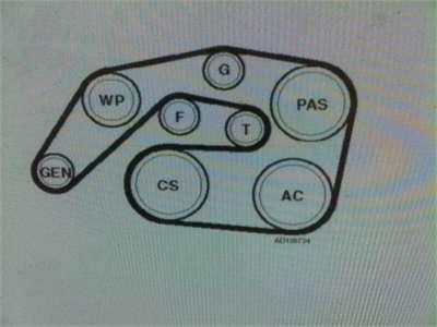 138 Приводной ремень на ссангйонг актион схема