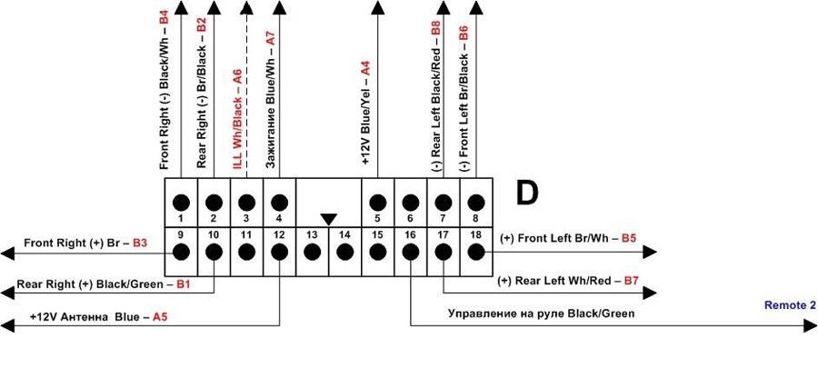 Фото № 5735 Разъемы для подключения автомагнитолы на санг енг актион