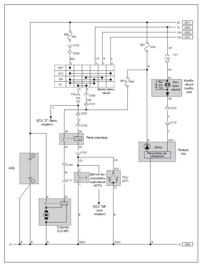 вот схема. предохранителя F40
